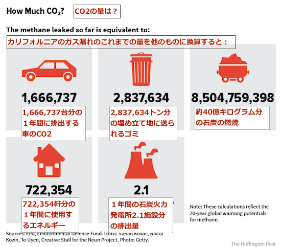 How-much-co2.png