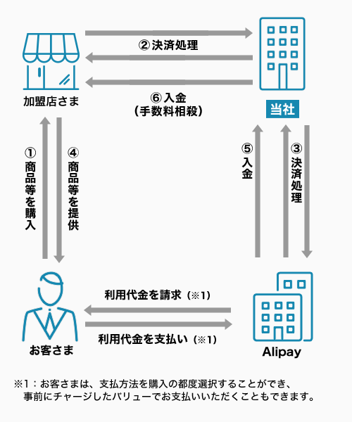 alipay_02_sp.png