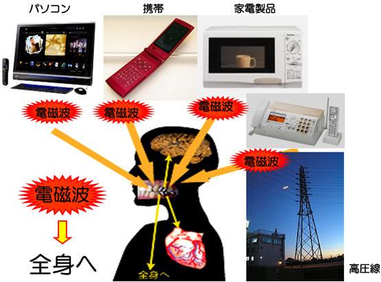 electromagnetic_img_01.jpg