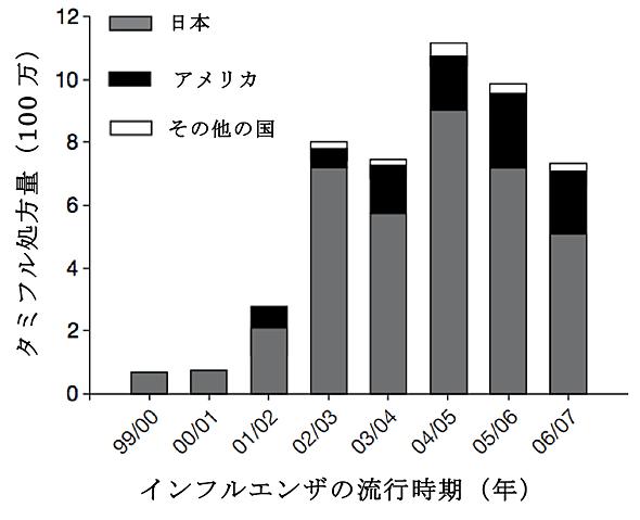 ks_graph01.png